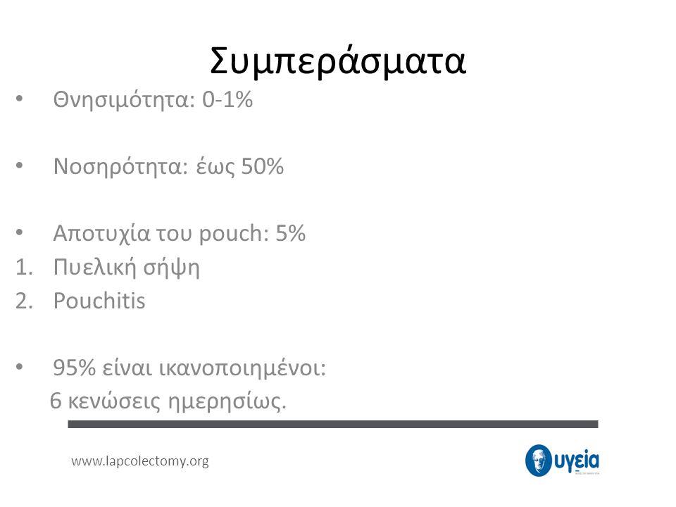 • Θνησιμότητα: 0-1% • Νοσηρότητα: έως 50% • Αποτυχία του pouch: 5% 1.Πυελική σήψη 2.Pouchitis • 95% είναι ικανοποιημένοι: 6 κενώσεις ημερησίως. www.la