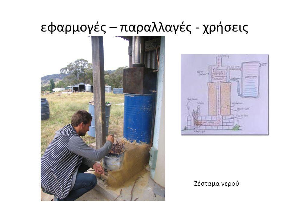 εφαρμογές – παραλλαγές - χρήσεις Ζέσταμα νερού