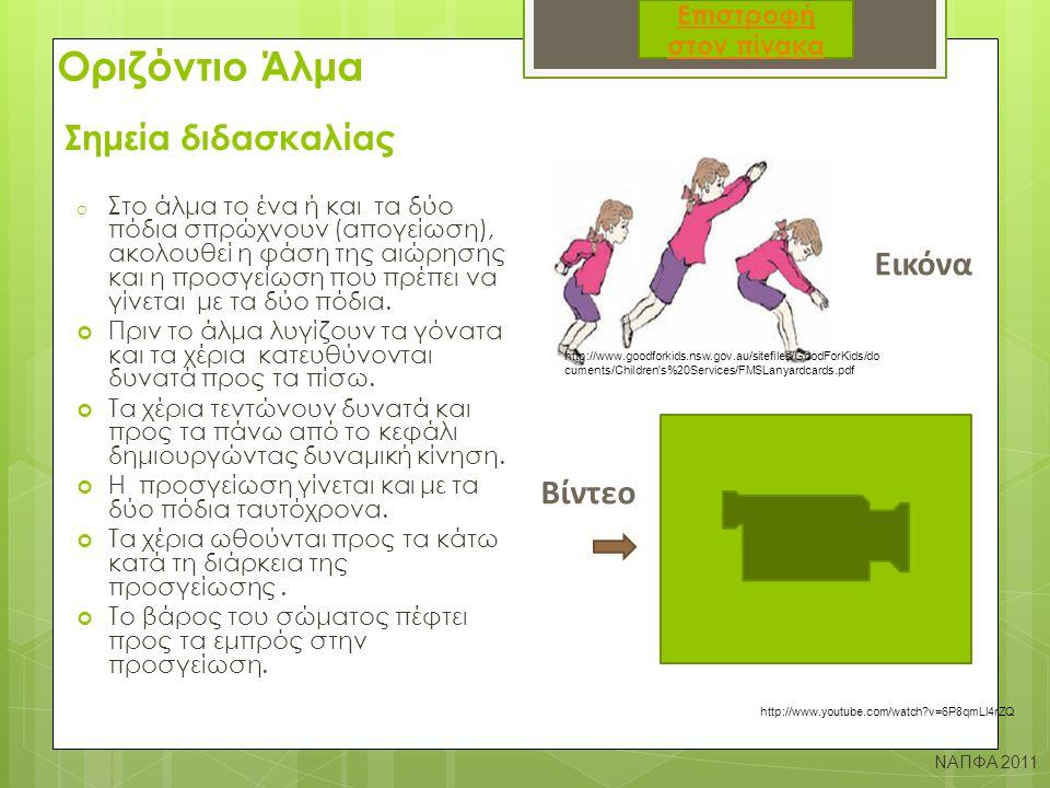 Οριζόντιο Άλμα Σημεία διδασκαλίας o Στο άλμα το ένα ή και τα δύο πόδια σπρώχνουν (απογείωση), ακολουθεί η φάση της αιώρησης και η προσγείωση που πρέπε