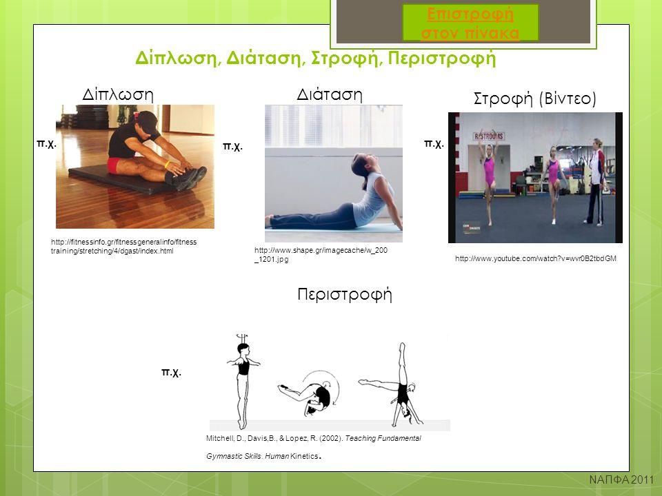 Δίπλωση, Διάταση, Στροφή, Περιστροφή ΝΑΠΦΑ 2011 http://fitnessinfo.gr/fitnessgeneralinfo/fitness training/stretching/4/dgast/index.html Δίπλωση http:/