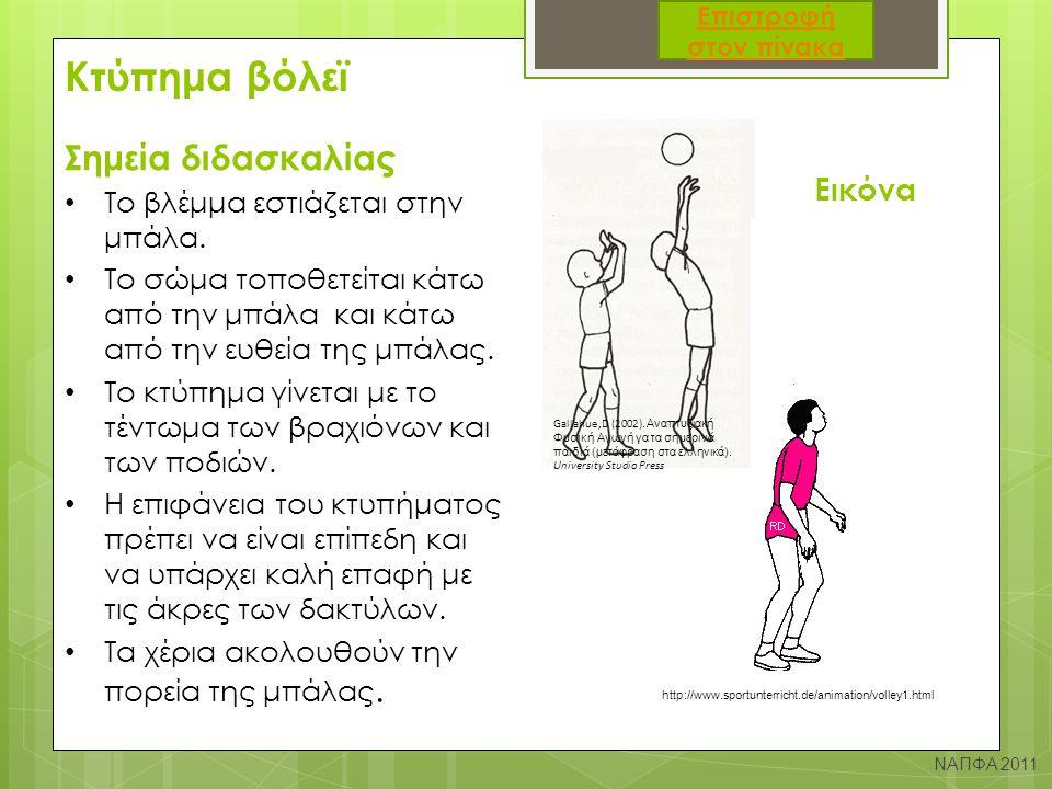 Κτύπημα βόλεϊ Σημεία διδασκαλίας Εικόνα • Το βλέμμα εστιάζεται στην μπάλα. • Το σώμα τοποθετείται κάτω από την μπάλα και κάτω από την ευθεία της μπάλα