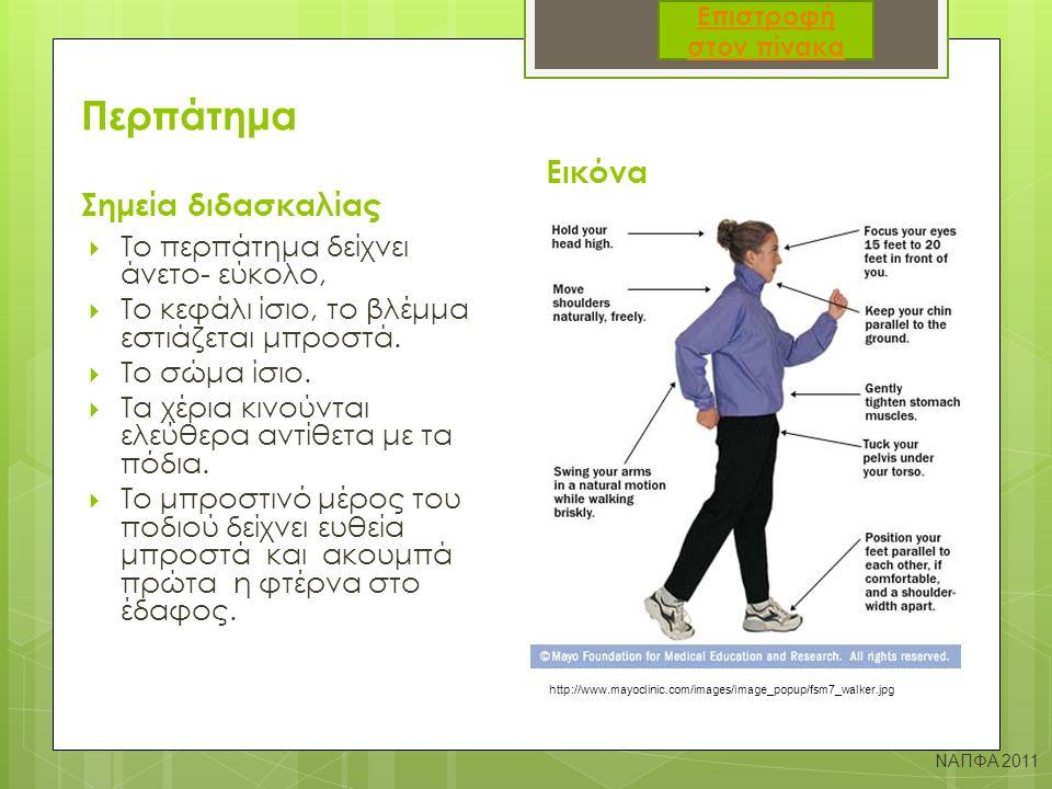 Τρέξιμο Σημεία διδασκαλίας Εικόνα Είναι μια γρήγορη κίνηση που περιλαμβάνει μεταφορά βάρους από το ένα πόδι στο άλλο με ενδιάμεση περίοδο πτήσης Το βλέμμα εστιάζεται μπροστά Τα γόνατα λυγίζουν σε ορθή γωνία κατά τη φάση ανάκαμψης Οι αγκώνες είναι λυγισμένοι και τα χέρια κινούνται σε αντίθεση με τα πόδια Το σώμα γέρνει ελαφρά προς τα εμπρός Σε αντίθεση με το περπάτημα, το πόδι που ακολουθά πηγαίνει πίσω και ψηλότερα από το γόνατο Επιπρόσθετο Υποστηρικτικό υλικό: Λογισμικό:«Παρατηρώντας την Κίνηση των παιδιών» ΝΑΠΦΑ 2011 Βίντεο http://www.curriculumsupport.educ ation.nsw.gov.au/primary/pdhpe/as sets/pdf/gsga/learnfms.pdf Επιστροφή στον πίνακα