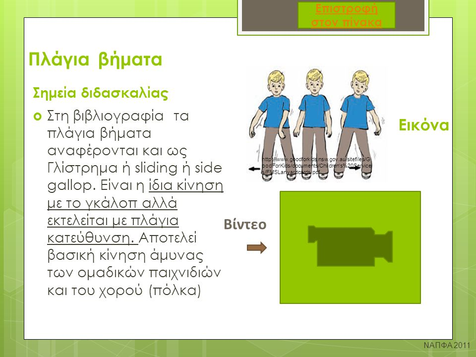 Ισορροπία στο ένα πόδι Σημεία διδασκαλίας Εικόνα  Το πόδι στήριξης ακίνητο, το πέλμα επίπεδο στο έδαφος.