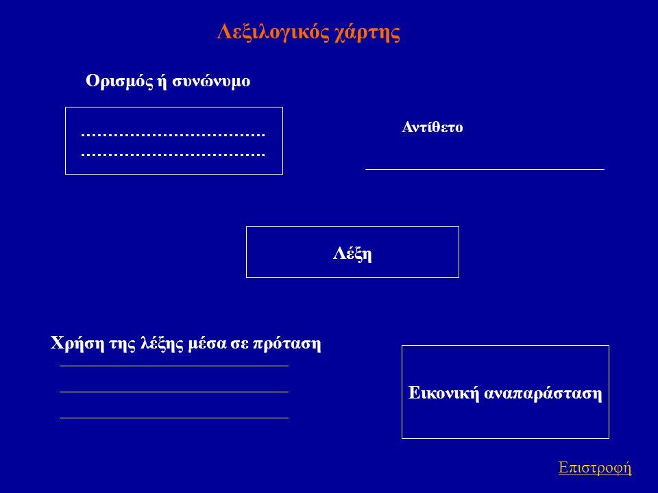 Λεξιλογικός χάρτης ……………………………. Λέξη Εικονική αναπαράσταση Χρήση της λέξης μέσα σε πρόταση Αντίθετο Ορισμός ή συνώνυμο Επιστροφή