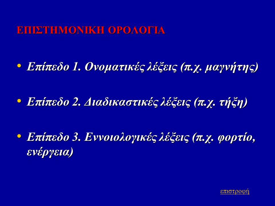 ΕΠΙΣΤΗΜΟΝΙΚΗ ΟΡΟΛΟΓΙΑ • Επίπεδο 1. Ονοματικές λέξεις (π.χ. μαγνήτης) • Επίπεδο 2. Διαδικαστικές λέξεις (π.χ. τήξη) • Επίπεδο 3. Εννοιολογικές λέξεις (