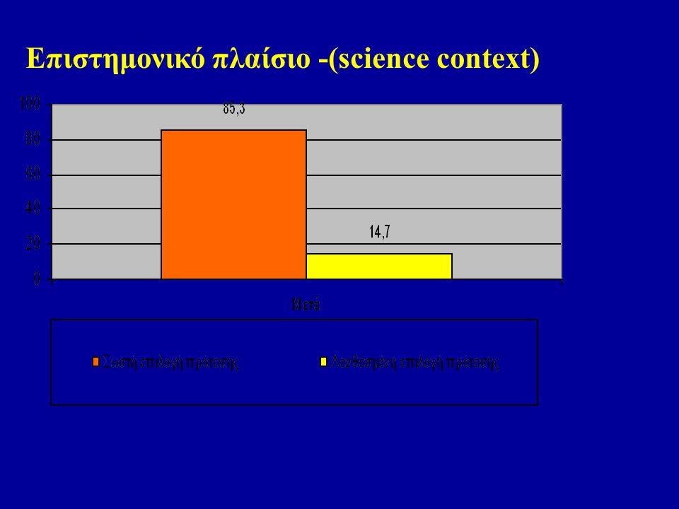 Επιστημονικό πλαίσιο -(science context)