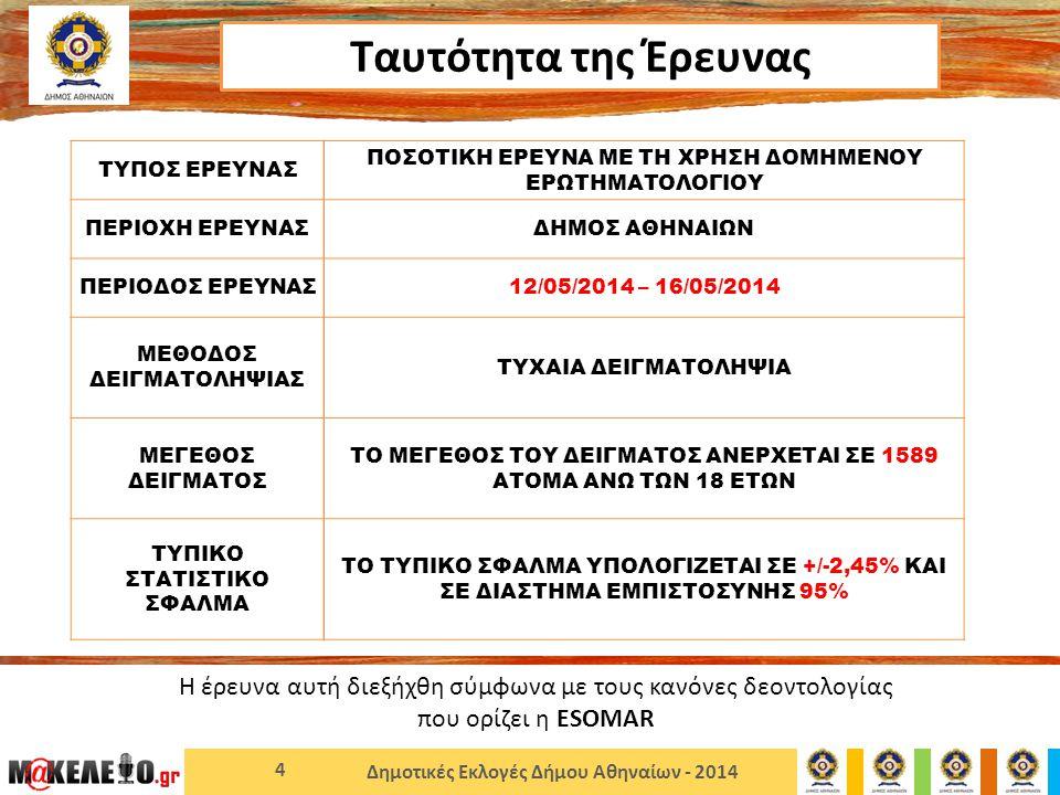 Δημοτικές Εκλογές Δήμου Αθηναίων - 2014 Και στις δύο δημοσκοπήσεις εμφανίζεται ομοιομορφία ως προς την πρώτη τριάδα.