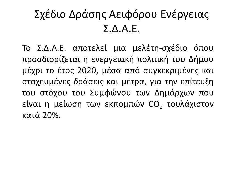 Η ελληνική εμπειρία από το Σύμφωνο των Δημάρχων