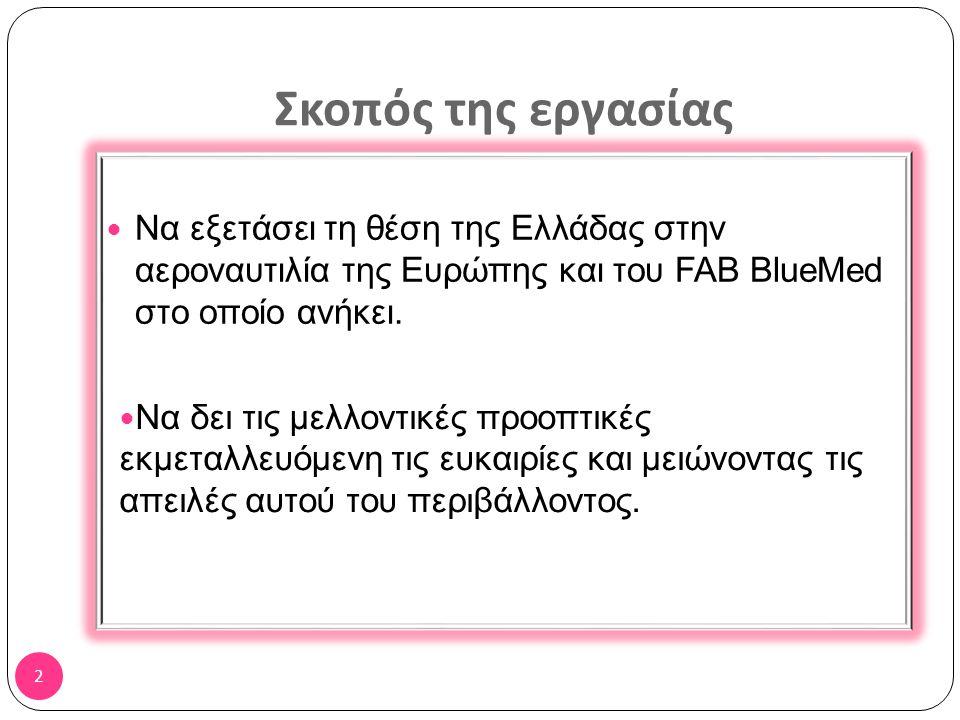 Αξιολόγηση επιδόσεων και μελλοντικές προσδοκίες της Ελλάδας στον Ενιαίο Ευρωπαϊκό Ουρανό Δρ Ελευθέριος Καταρέλος Αγγελική Αντωνιάδη Τμήμα Ναυτιλίας και Επιχειρηματικών Υπηρεσιών Πανεπιστήμιο Αιγαίου