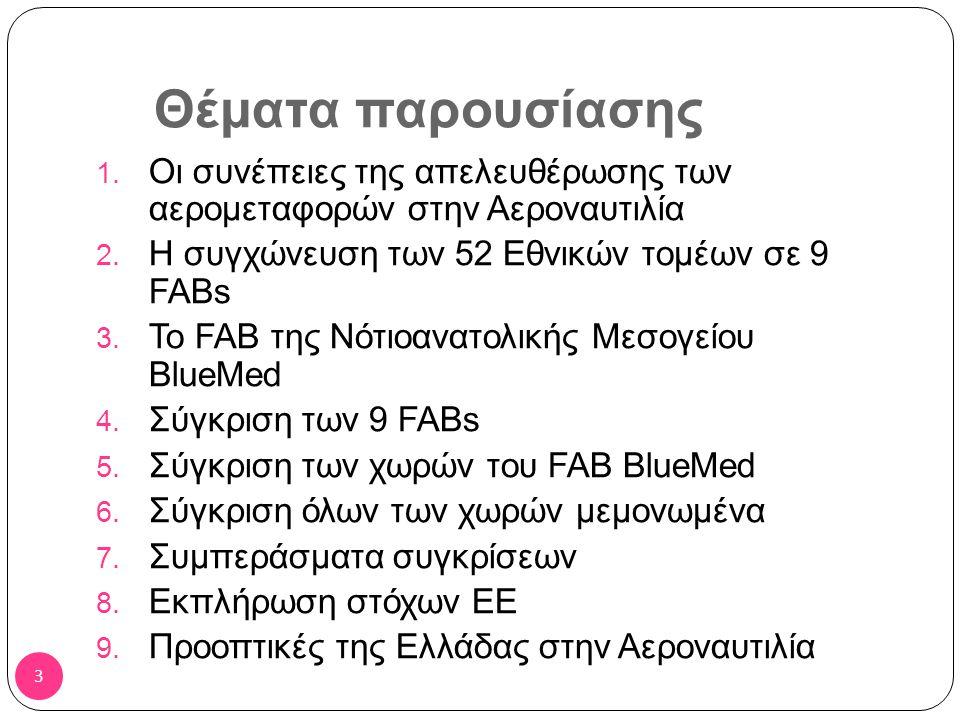 Σκοπός της εργασίας 2  Να εξετάσει τη θέση της Ελλάδας στην αεροναυτιλία της Ευρώπης και του FAB BlueMed στο οποίο ανήκει.