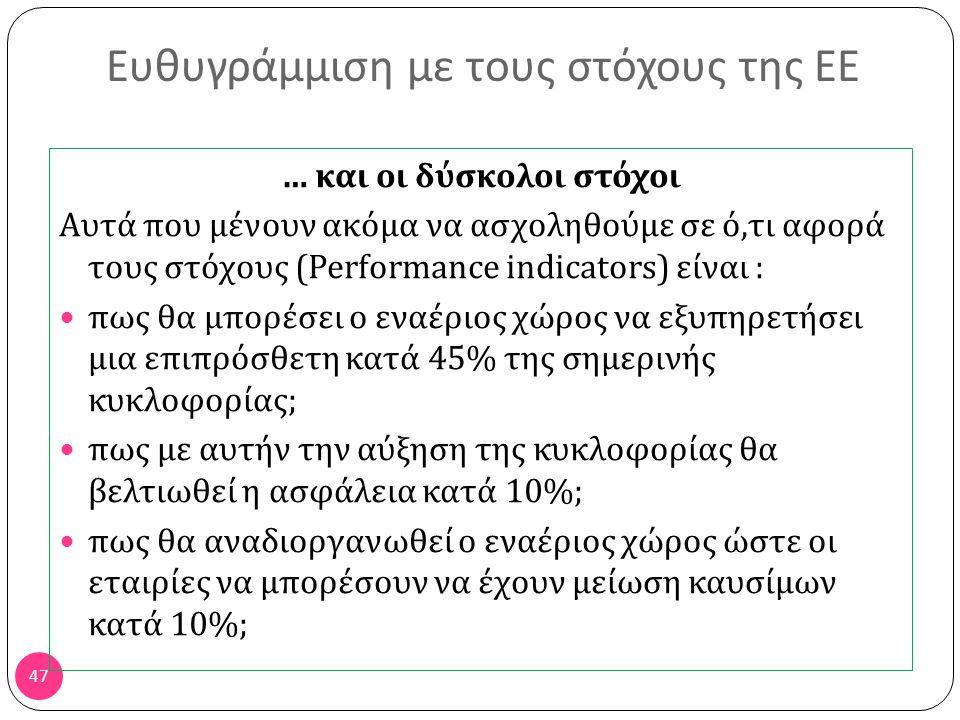 Ευθυγράμμιση με τους στόχους της ΕΕ 46 Σε γενικές γραμμές, βλέπουμε ότι η Ελλάδα με αυτήν την τιμολόγηση :  Διατηρείται σε έσοδα περίπου στα σημερινά επίπεδα.