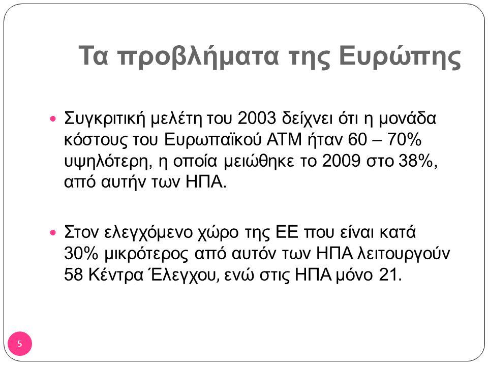 5 Τα προβλήματα της Ευρώπης  Συγκριτική μελέτη του 2003 δείχνει ότι η μονάδα κόστους του Ευρωπαϊκού ΑΤΜ ήταν 60 – 70% υψηλότερη, η οποία μειώθηκε το 2009 στο 38%, από αυτήν των ΗΠΑ.