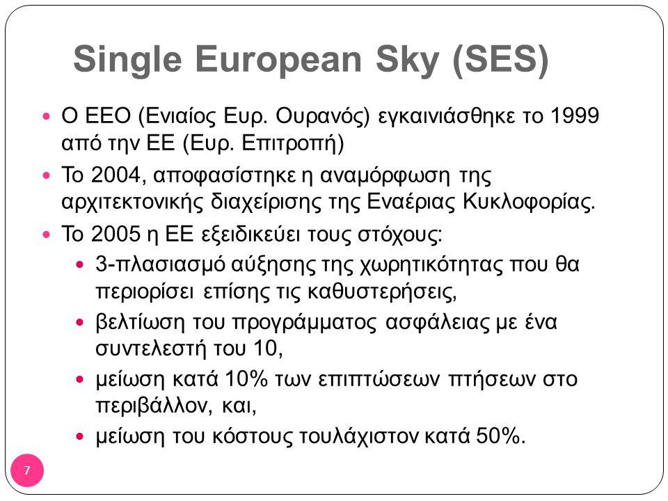 Ευθυγράμμιση με τους στόχους της ΕΕ 47 … και οι δύσκολοι στόχοι Αυτά που μένουν ακόμα να ασχοληθούμε σε ό, τι αφορά τους στόχους ( Performance indicators ) είναι :  πως θα μπορέσει ο εναέριος χώρος να εξυπηρετήσει μια επιπρόσθετη κατά 45% της σημερινής κυκλοφορίας ;  πως με αυτήν την αύξηση της κυκλοφορίας θα βελτιωθεί η ασφάλεια κατά 10%;  πως θα αναδιοργανωθεί ο εναέριος χώρος ώστε οι εταιρίες να μπορέσουν να έχουν μείωση καυσίμων κατά 10%;