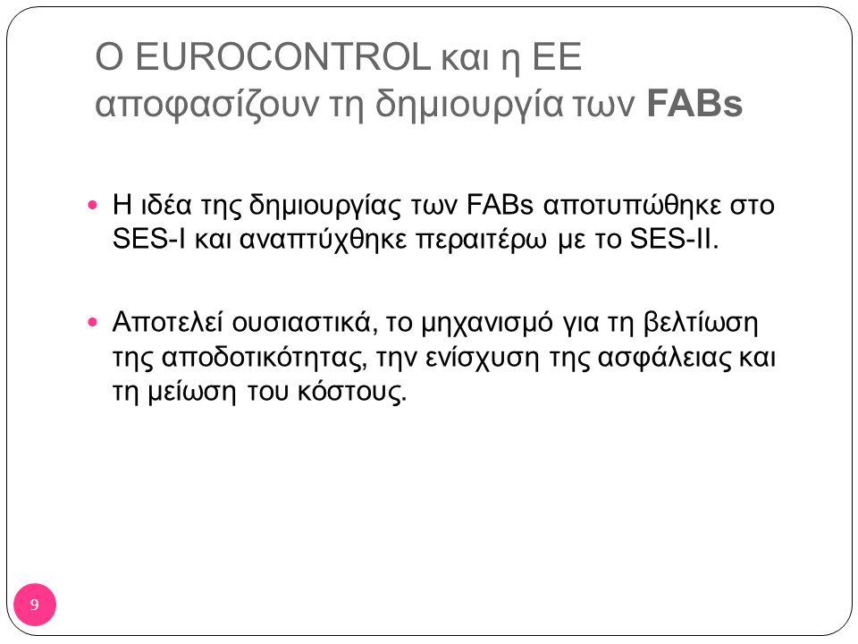 Ο EUROCONTROL και η ΕΕ αποφασίζουν τη δημιουργία των FABs 9  Η ιδέα της δημιουργίας των FABs αποτυπώθηκε στο SES-I και αναπτύχθηκε περαιτέρω με το SES-II.