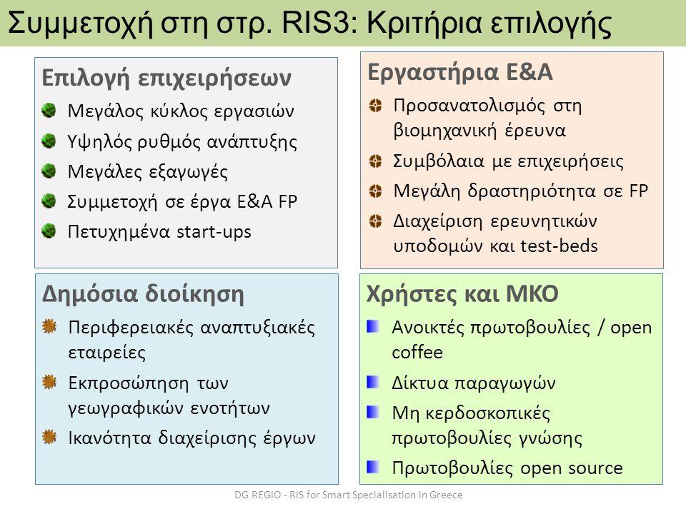 Επιλογή επιχειρήσεων Μεγάλος κύκλος εργασιών Υψηλός ρυθμός ανάπτυξης Μεγάλες εξαγωγές Συμμετοχή σε έργα Ε&Α FP Πετυχημένα start-ups DG REGIO - RIS for