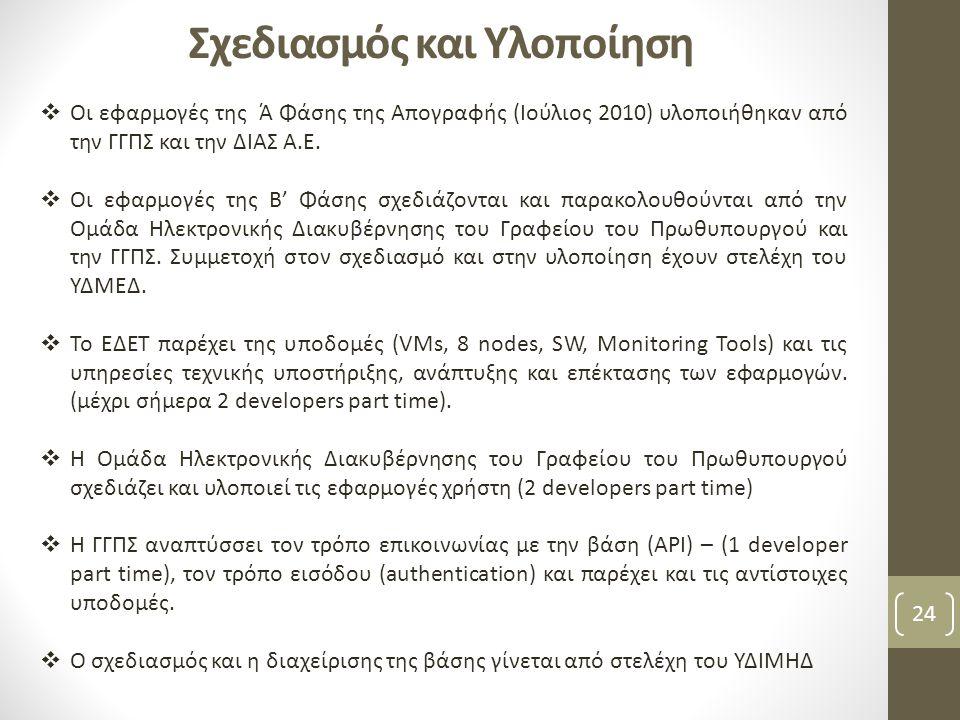 24 Σχεδιασμός και Υλοποίηση  Οι εφαρμογές της Ά Φάσης της Απογραφής (Ιούλιος 2010) υλοποιήθηκαν από την ΓΓΠΣ και την ΔΙΑΣ Α.Ε.  Οι εφαρμογές της Β'