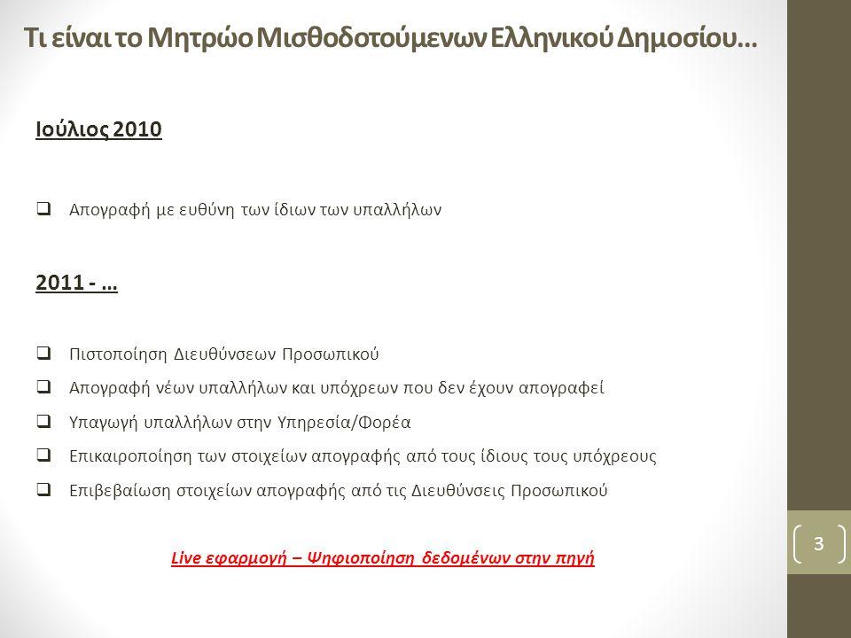 3 Ιούλιος 2010  Απογραφή με ευθύνη των ίδιων των υπαλλήλων 2011 - …  Πιστοποίηση Διευθύνσεων Προσωπικού  Απογραφή νέων υπαλλήλων και υπόχρεων που δ