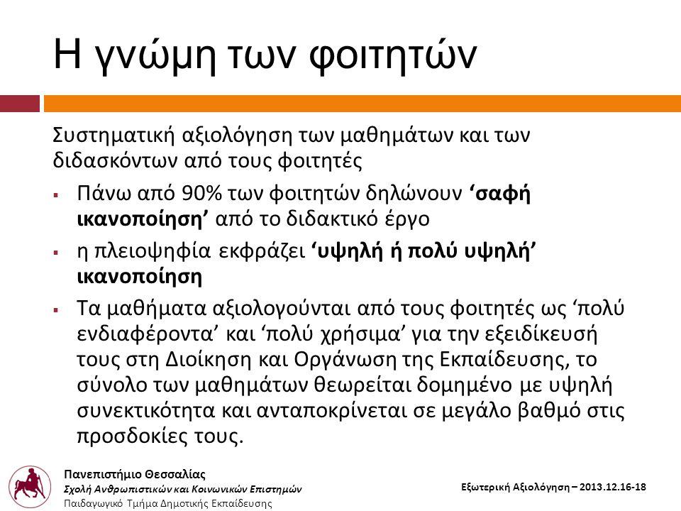 Πανεπιστήμιο Θεσσαλίας Σχολή Ανθρωπιστικών και Κοινωνικών Επιστημών Παιδαγωγικό Τμήμα Δημοτικής Εκπαίδευσης Εξωτερική Αξιολόγηση – 2013.12.16-18 Η γνώμη των φοιτητών Συστηματική αξιολόγηση των μαθημάτων και των διδασκόντων από τους φοιτητές  Πάνω από 90% των φοιτητών δηλώνουν ' σαφή ικανοποίηση ' από το διδακτικό έργο  η πλειοψηφία εκφράζει ' υψηλή ή πολύ υψηλή ' ικανοποίηση  Τα μαθήματα αξιολογούνται από τους φοιτητές ως ' πολύ ενδιαφέροντα ' και ' πολύ χρήσιμα ' για την εξειδίκευσή τους στη Διοίκηση και Οργάνωση της Εκπαίδευσης, το σύνολο των μαθημάτων θεωρείται δομημένο με υψηλή συνεκτικότητα και ανταποκρίνεται σε μεγάλο βαθμό στις προσδοκίες τους.
