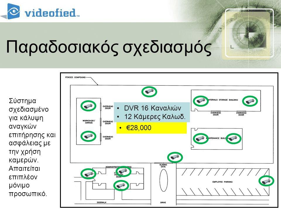 Παραδοσιακός σχεδιασμός •DVR 16 Καναλιών •12 Κάμερες Καλωδ. •€28,000 Σύστημα σχεδιασμένο για κάλυψη αναγκών επιτήρησης και ασφάλειας με την χρήση καμε