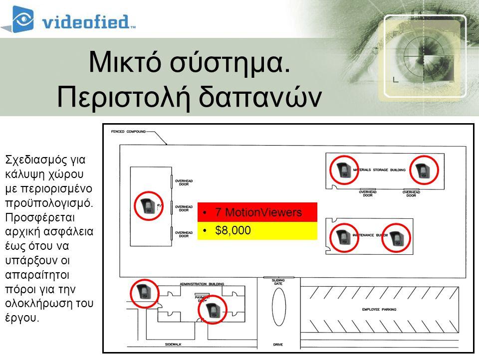 Μικτό σύστημα. Περιστολή δαπανών •$8,000 •7 MotionViewers Σχεδιασμός για κάλυψη χώρου με περιορισμένο προϋπολογισμό. Προσφέρεται αρχική ασφάλεια έως ό