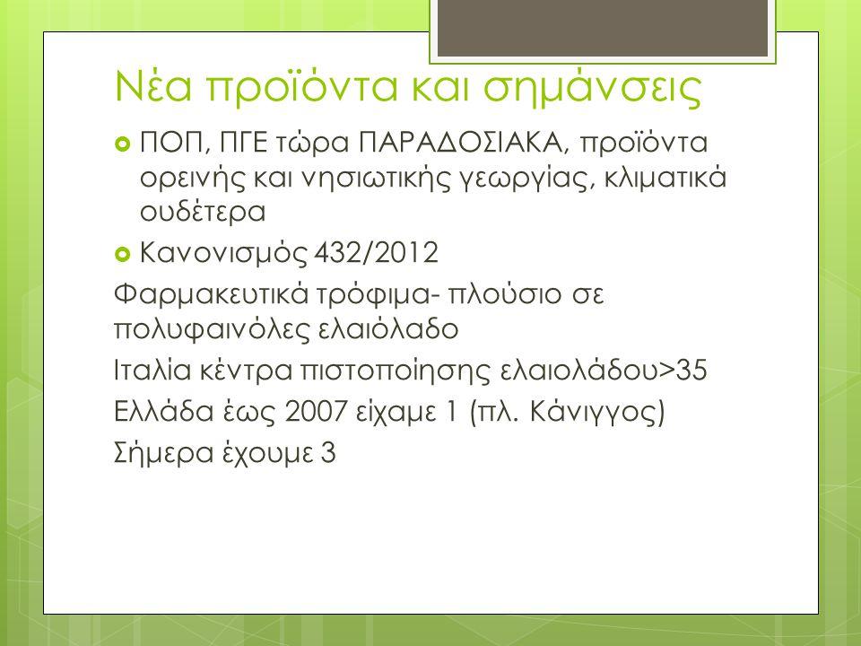 Νέα προϊόντα και σημάνσεις  ΠΟΠ, ΠΓΕ τώρα ΠΑΡΑΔΟΣΙΑΚΑ, προϊόντα ορεινής και νησιωτικής γεωργίας, κλιματικά ουδέτερα  Κανονισμός 432/2012 Φαρμακευτικά τρόφιμα- πλούσιο σε πολυφαινόλες ελαιόλαδο Ιταλία κέντρα πιστοποίησης ελαιολάδου>35 Ελλάδα έως 2007 είχαμε 1 (πλ.