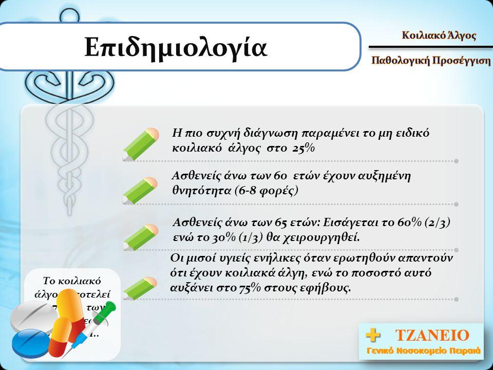 Αιτιολογία Άλγους ανά περιοχή Add Your Text  Αριστερό κάτω τεταρτημόριο: Εκκολπωματίτις,σαλπιγγίτις,ρήξη εξωμητρίου κύησης,ΙΦΝΕ,νεφρολιθίαση,κυστίτιδα/πυελον εφρίτιδα,ευερέθιστο έντερο,συστροφή οωθήκης/όρχεως,ενδομητρίωση.