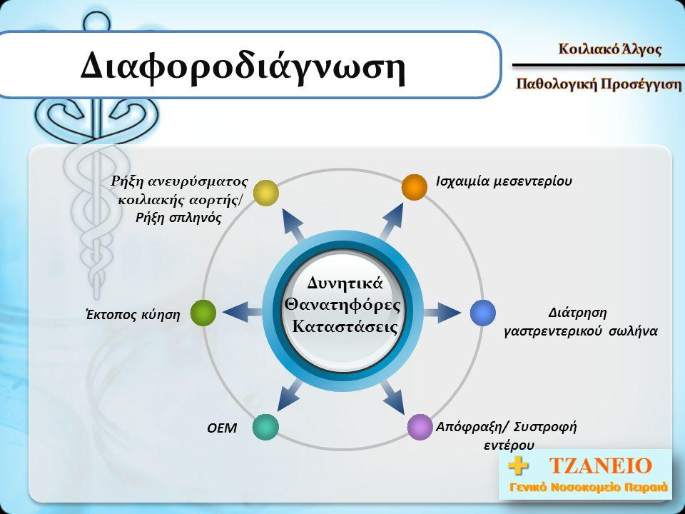 Διαφοροδιάγνωση • Χολοκυστίτιδα • Χολαγγειϊτιδα • Παγκρεατίτιδα • Πνευμονία-εμπύημα • Πλευριτική συλλογή • Υποδιαφραγματικό απόστημα • Οξεία ηπατίτιδα • Budd-Chiari • Σαλπιγγίτιδα • Ρήξη ωχρού σωματίου • Ρήξη κύστης ωοθήκης • Βουβωνοκήλη • Σαλπιγγίτιδα • Σκωληκοειδίτιδα • Εξωμήτριος κύηση • Νεφρολιθίαση • Ι.Φ.Ν.Ε.