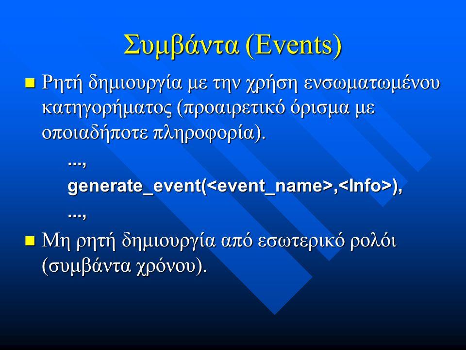 Συμβάντα (Events)  Ρητή δημιουργία με την χρήση ενσωματωμένου κατηγορήματος (προαιρετικό όρισμα με οποιαδήποτε πληροφορία)....,..., generate_event(, ), generate_event(, ),...,...,  Μη ρητή δημιουργία από εσωτερικό ρολόι (συμβάντα χρόνου).