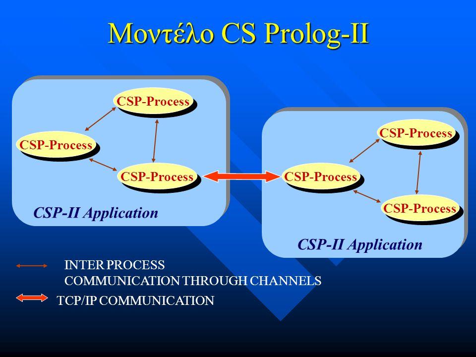 Μοντέλο CS Prolog-II INTER PROCESS COMMUNICATION THROUGH CHANNELS TCP/IP COMMUNICATION CSP-Process CSP-II Application CSP-Process CSP-II Application CSP-Process