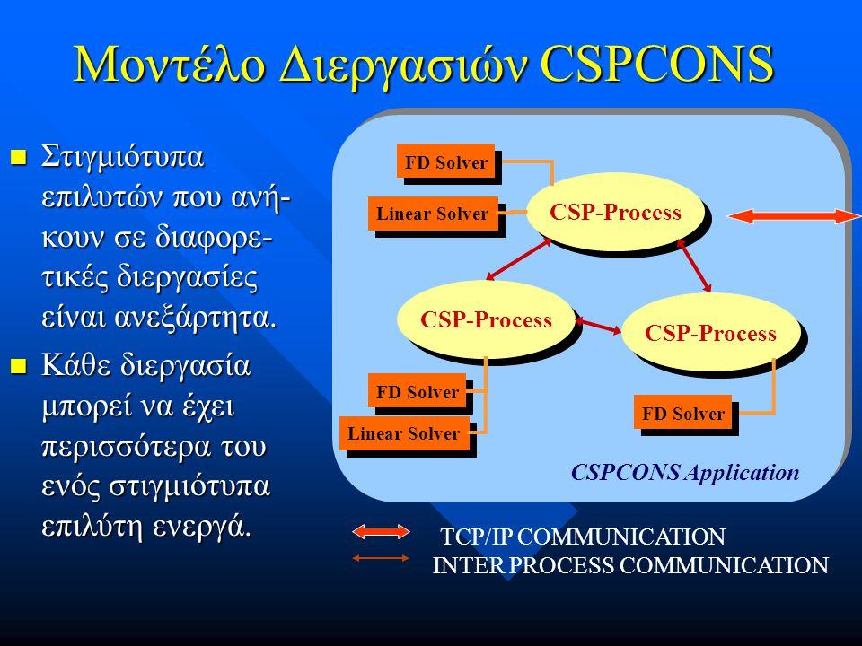 Μοντέλο Διεργασιών CSPCONS INTER PROCESS COMMUNICATION TCP/IP COMMUNICATION CSP-Process CSPCONS Application CSP-Process FD Solver Linear Solver  Στιγμιότυπα επιλυτών που ανή- κουν σε διαφορε- τικές διεργασίες είναι ανεξάρτητα.