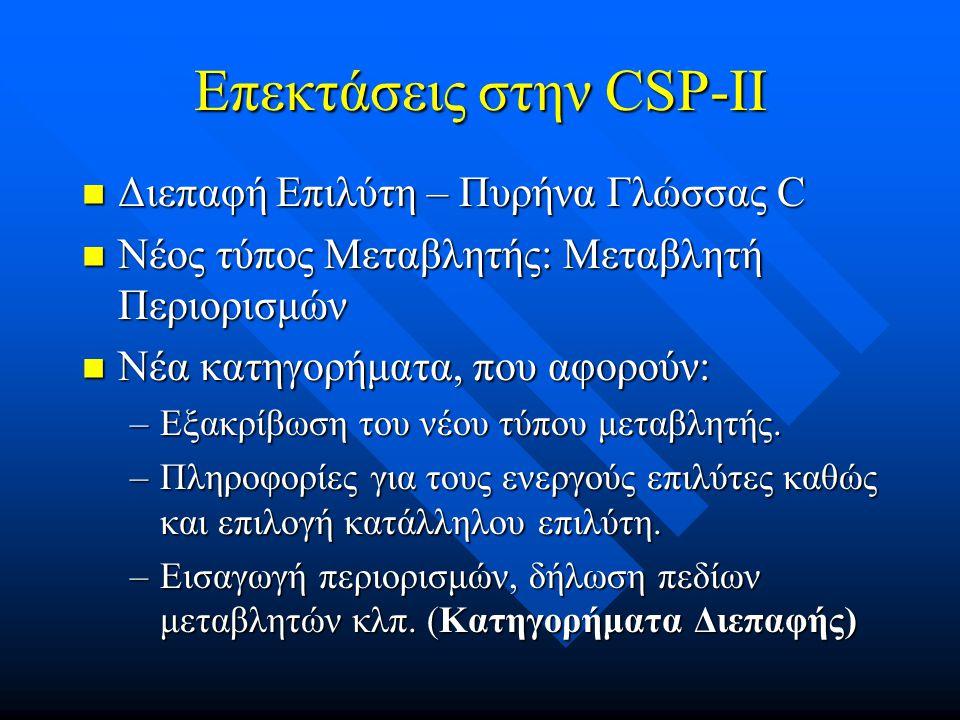 Επεκτάσεις στην CSP-II  Διεπαφή Επιλύτη – Πυρήνα Γλώσσας C  Νέος τύπος Μεταβλητής: Μεταβλητή Περιορισμών  Νέα κατηγορήματα, που αφορούν: –Εξακρίβωση του νέου τύπου μεταβλητής.