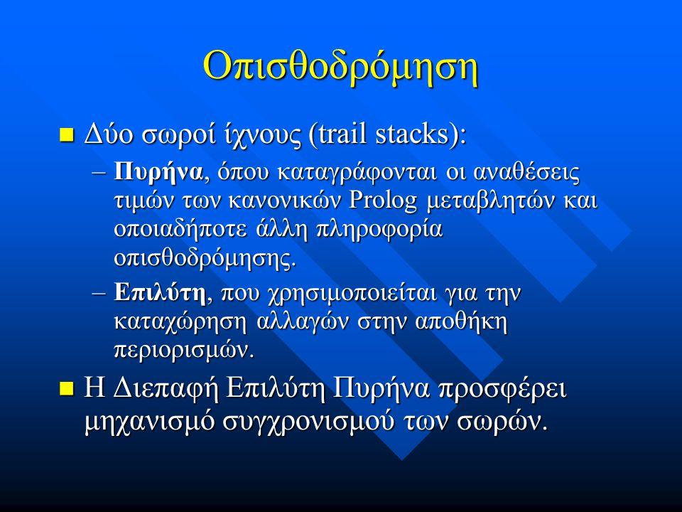 Οπισθοδρόμηση  Δύο σωροί ίχνους (trail stacks): –Πυρήνα, όπου καταγράφονται οι αναθέσεις τιμών των κανονικών Prolog μεταβλητών και οποιαδήποτε άλλη πληροφορία οπισθοδρόμησης.
