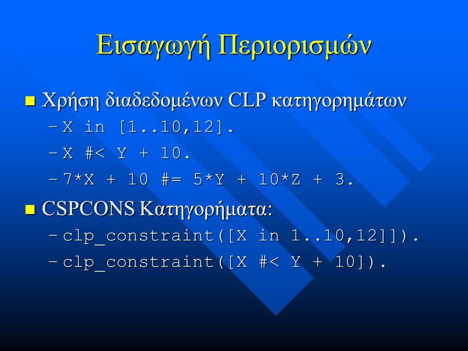 Εισαγωγή Περιορισμών  Χρήση διαδεδομένων CLP κατηγορημάτων –X in [1..10,12].