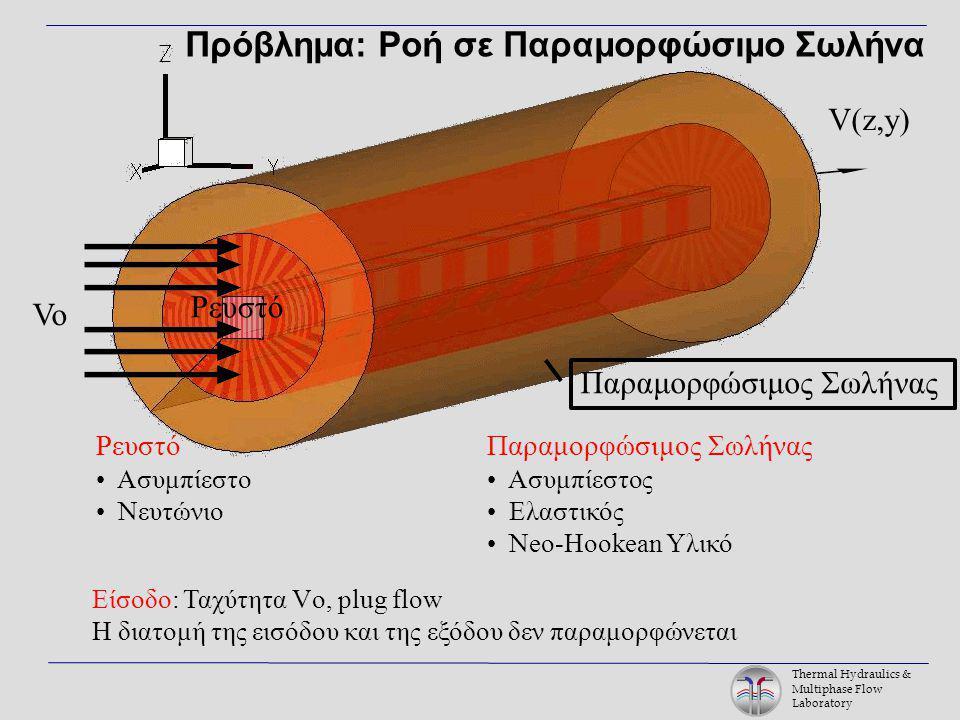 Thermal Hydraulics & Multiphase Flow Laboratory Πρόβλημα: Ροή σε Παραμορφώσιμο Σωλήνα Vo Ρευστό Παραμορφώσιμος Σωλήνας V(z,y) Ρευστό • Ασυμπίεστο • Νευτώνιο Παραμορφώσιμος Σωλήνας • Ασυμπίεστος • Ελαστικός • Neo-Hookean Υλικό Είσοδο: Ταχύτητα Vο, plug flow Η διατομή της εισόδου και της εξόδου δεν παραμορφώνεται
