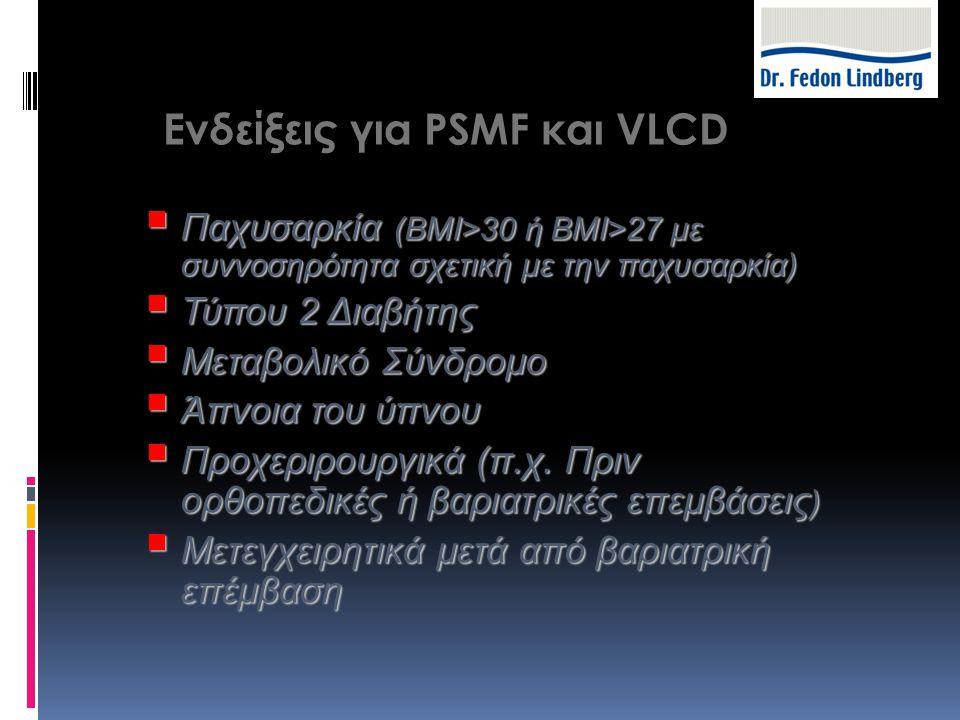  Παχυσαρκία (BMI>30 ή BMI>27 με συννοσηρότητα σχετική με την παχυσαρκία)  Τύπου 2 Διαβήτης  Μεταβολικό Σύνδρομο  Άπνοια του ύπνου  Προχεριρουργικ