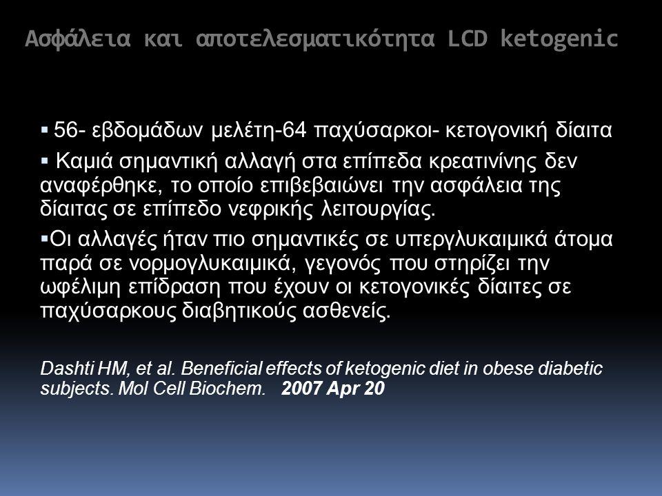 Ασφάλεια και αποτελεσματικότητα LCD ketogenic  56- εβδομάδων μελέτη-64 παχύσαρκοι- κετογονική δίαιτα  Καμιά σημαντική αλλαγή στα επίπεδα κρεατινίνης