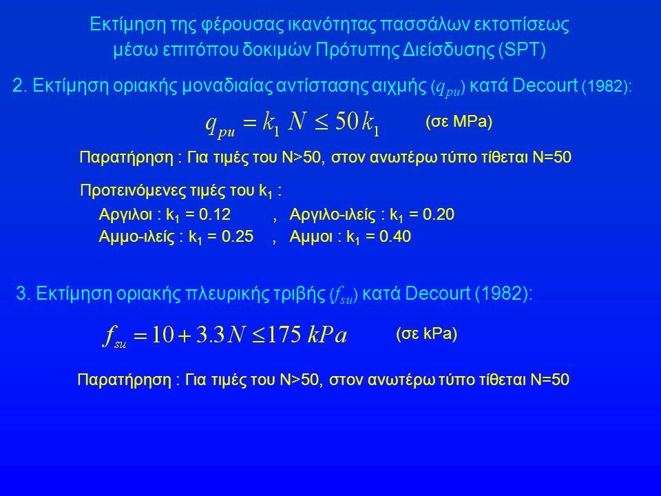 Εκτίμηση της φέρουσας ικανότητας πασσάλων εκτοπίσεως μέσω επιτόπου δοκιμών Πρότυπης Διείσδυσης (SPT) 2. Εκτίμηση οριακής μοναδιαίας αντίστασης αιχμής