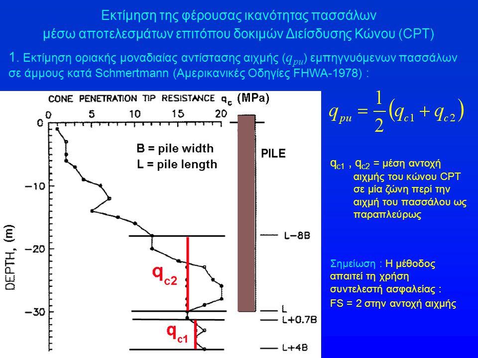 1. Εκτίμηση οριακής μοναδιαίας αντίστασης αιχμής ( q pu ) εμπηγνυόμενων πασσάλων σε άμμους κατά Schmertmann (Αμερικανικές Οδηγίες FHWA-1978) : q c1, q
