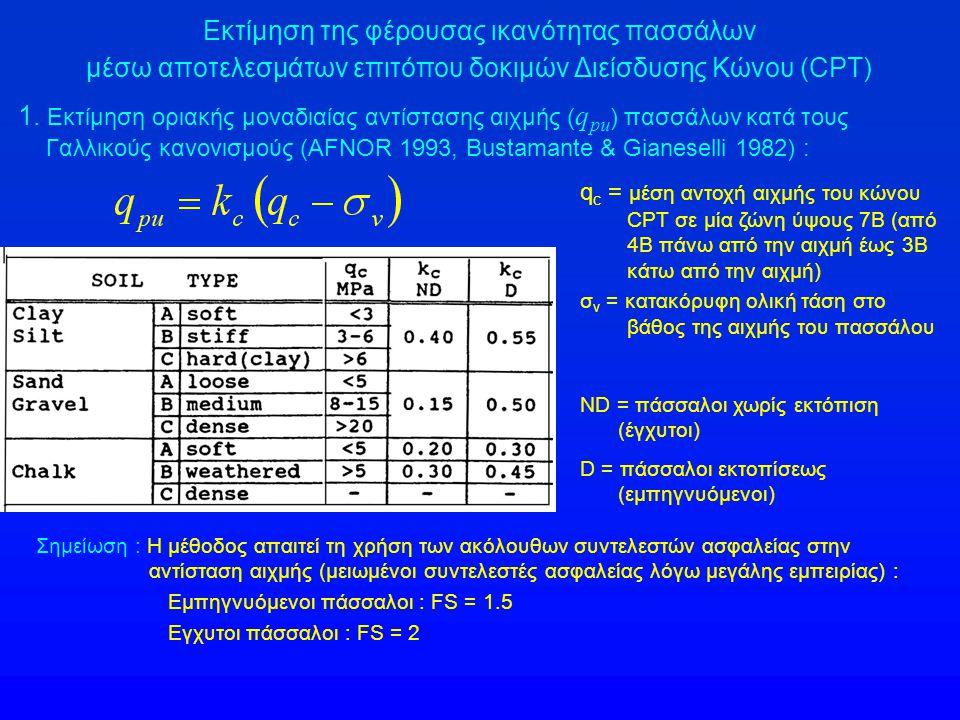 Εκτίμηση της φέρουσας ικανότητας πασσάλων μέσω αποτελεσμάτων επιτόπου δοκιμών Διείσδυσης Κώνου (CPT) 1. Εκτίμηση οριακής μοναδιαίας αντίστασης αιχμής