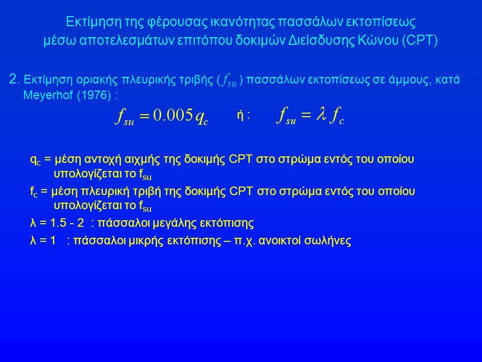 Εκτίμηση της φέρουσας ικανότητας πασσάλων εκτοπίσεως μέσω αποτελεσμάτων επιτόπου δοκιμών Διείσδυσης Κώνου (CPT) 2. Εκτίμηση οριακής πλευρικής τριβής (