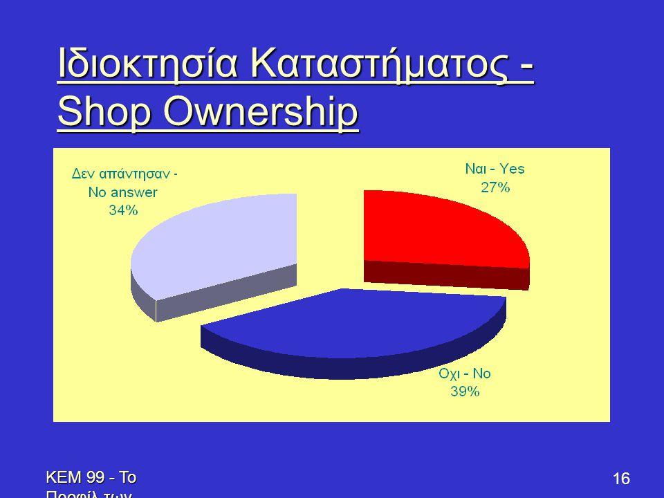 KEM 99 - Το Προφίλ των Επενδυτών - Profile of Prospective Franchisees 16 Ιδιοκτησία Καταστήματος - Shop Ownership