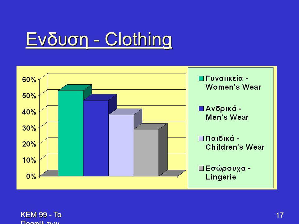 KEM 99 - Το Προφίλ των Επενδυτών - Profile of Prospective Franchisees 17 Eνδυση - Clothing