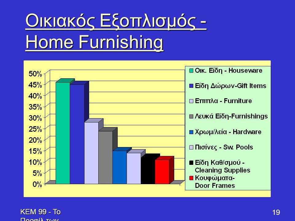 KEM 99 - Το Προφίλ των Επενδυτών - Profile of Prospective Franchisees 19 Oικιακός Εξοπλισμός - Home Furnishing