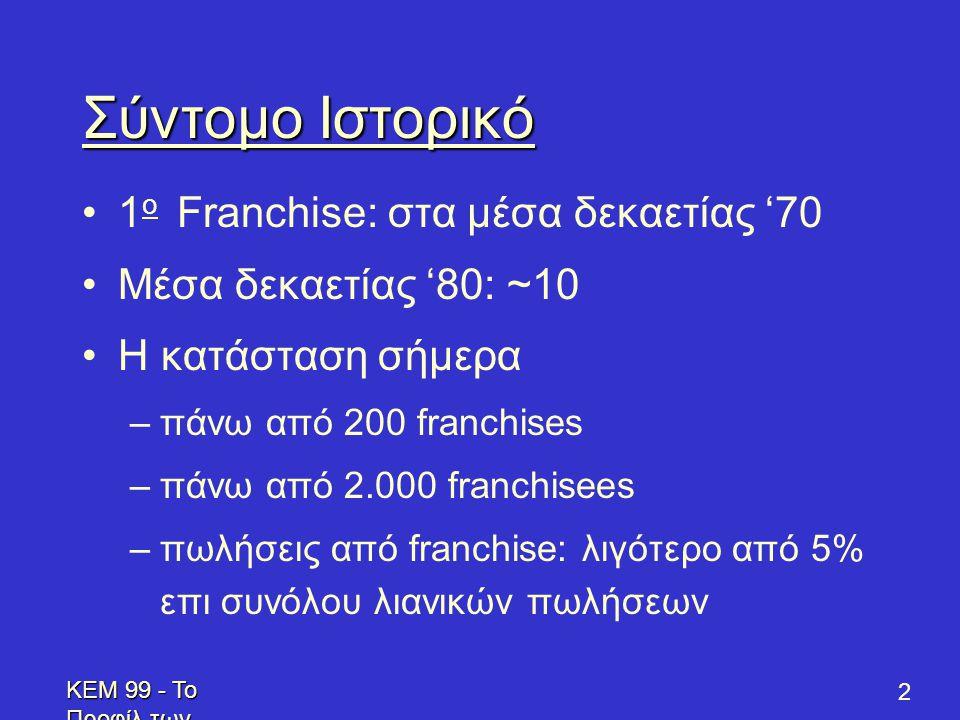 KEM 99 - Το Προφίλ των Επενδυτών - Profile of Prospective Franchisees 2 Σύντομο Ιστορικό •1 o Franchise: στα μέσα δεκαετίας '70 •Μέσα δεκαετίας '80: ~10 •Η κατάσταση σήμερα –πάνω από 200 franchises –πάνω από 2.000 franchisees –πωλήσεις από franchise: λιγότερο από 5% επι συνόλου λιανικών πωλήσεων