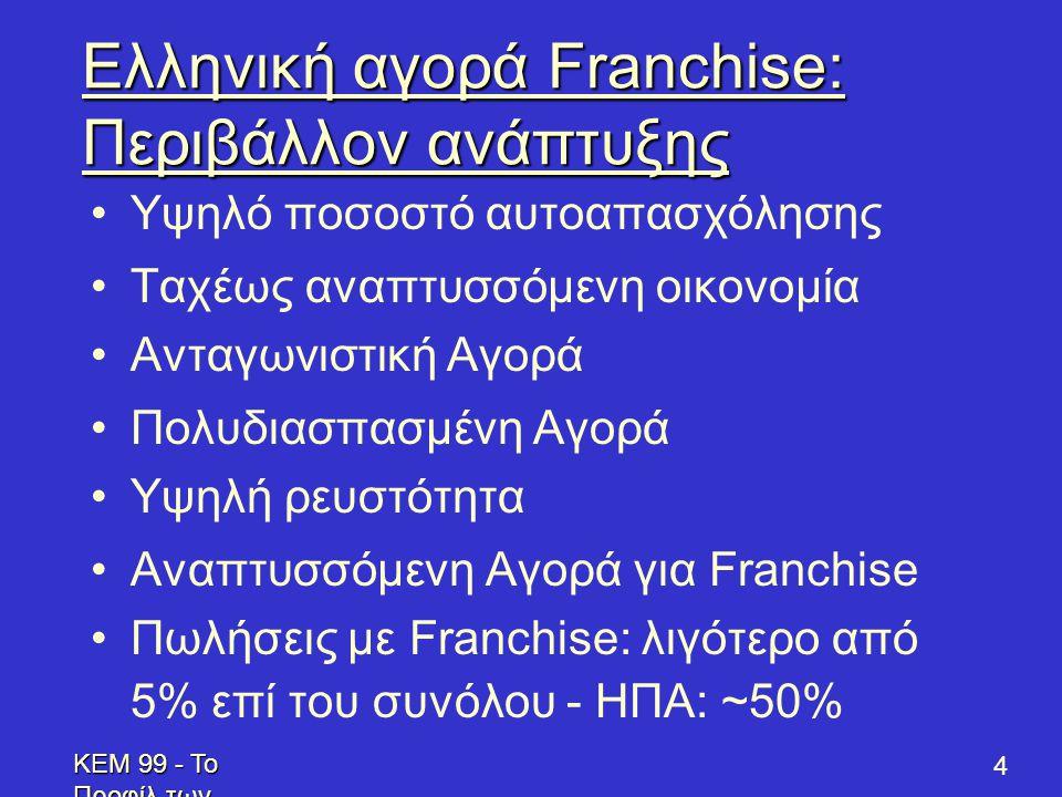 KEM 99 - Το Προφίλ των Επενδυτών - Profile of Prospective Franchisees 4 Ελληνική αγορά Franchise: Περιβάλλον ανάπτυξης •Υψηλό ποσοστό αυτοαπασχόλησης •Ταχέως αναπτυσσόμενη οικονομία •Ανταγωνιστική Αγορά •Πολυδιασπασμένη Αγορά •Υψηλή ρευστότητα •Αναπτυσσόμενη Αγορά για Franchise •Πωλήσεις με Franchise: λιγότερο από 5% επί του συνόλου - ΗΠΑ: ~50%