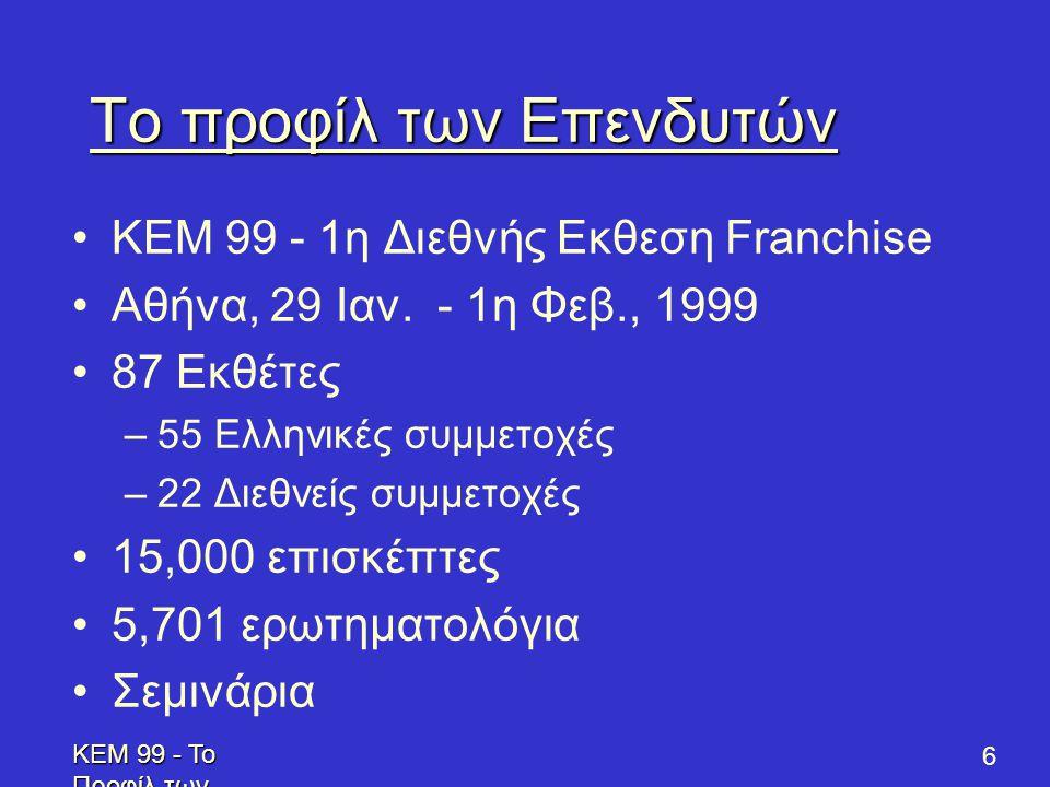 KEM 99 - Το Προφίλ των Επενδυτών - Profile of Prospective Franchisees 6 Το προφίλ των Επενδυτών •KEM 99 - 1η Διεθνής Εκθεση Franchise •Αθήνα, 29 Ιαν.