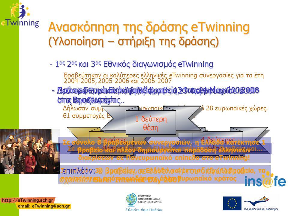 - Πρώτα Ευρωπαϊκά βραβεία, στις 13 Ιανουαρίου 2006 στο Linz της Αυστρίας - Δεύτερα Ευρωπαϊκά βραβεία, στις 23 Φεβρουαρίου 2007 στις Βρυξέλλες Ανασκόπη