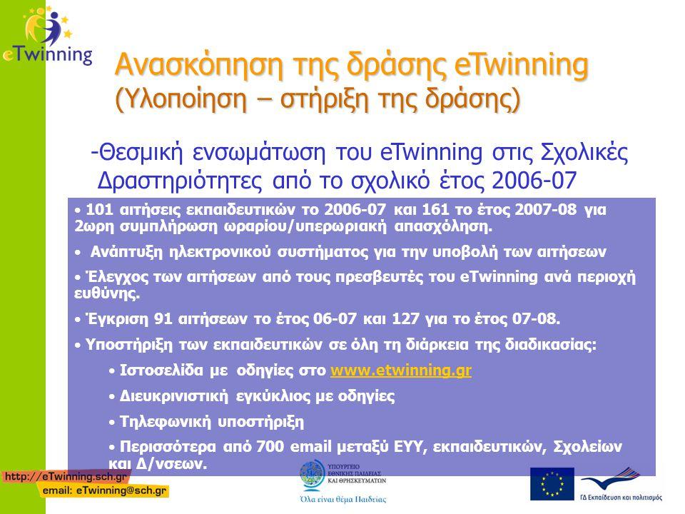 Ανασκόπηση της δράσης eTwinning (Υλοποίηση – στήριξη της δράσης) -Θεσμική ενσωμάτωση του eTwinning στις Σχολικές Δραστηριότητες από το σχολικό έτος 20