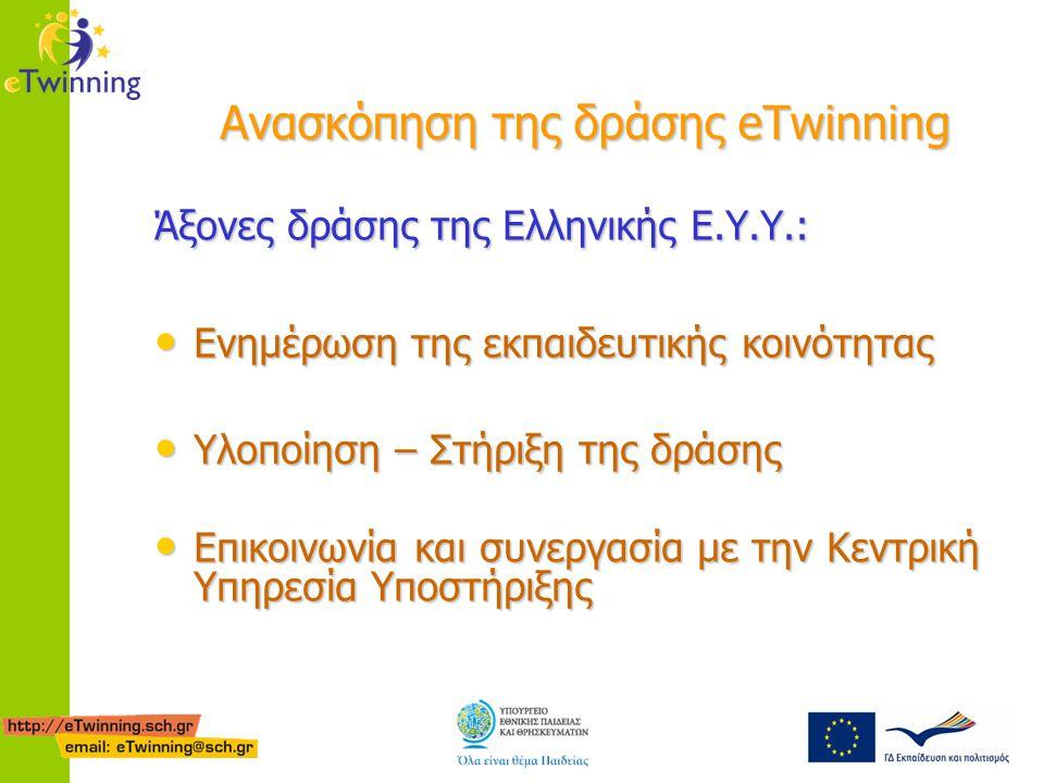 Ανασκόπηση της δράσης eTwinning Άξονες δράσης της Ελληνικής Ε.Υ.Υ.: • Ενημέρωση της εκπαιδευτικής κοινότητας • Υλοποίηση – Στήριξη της δράσης • Επικοι