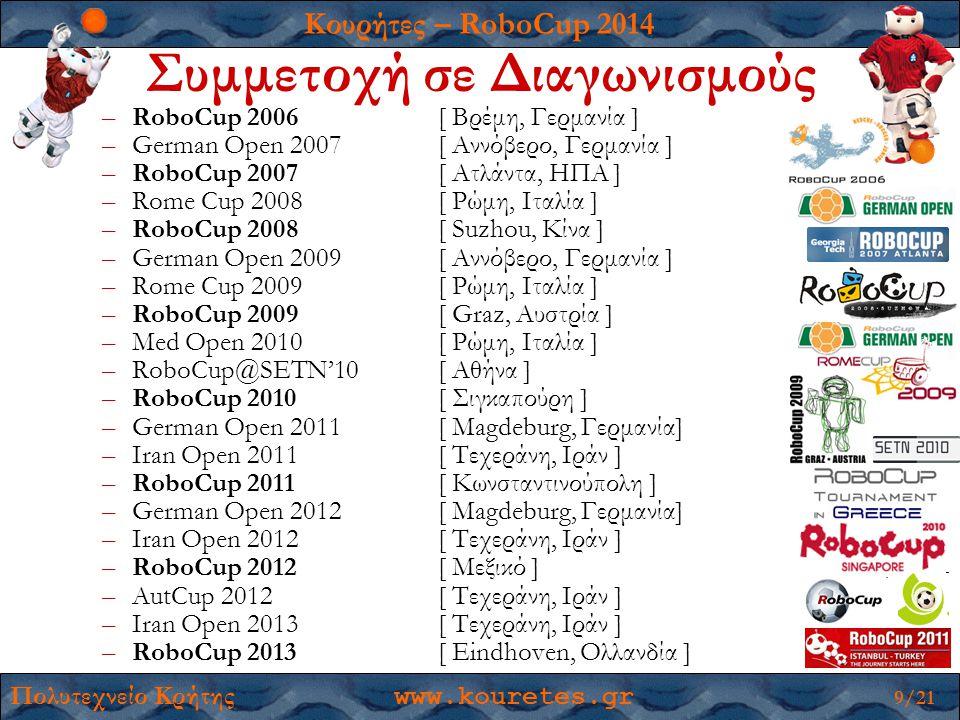 Κουρήτες – RoboCup 2014 Πολυτεχνείο Κρήτης www.kouretes.gr 20/21 Μέλη των Κουρητών 2014 •Επιστημονικοί Υπεύθυνοι –Αν.